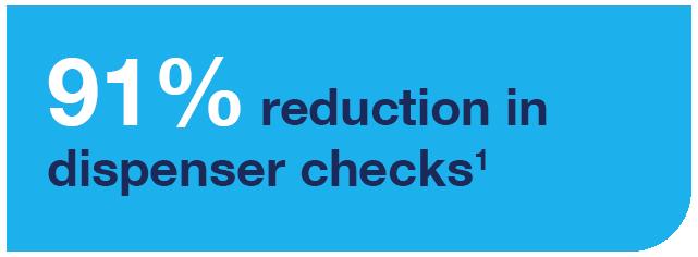 89 percent of all dispenser checks are unnecessary